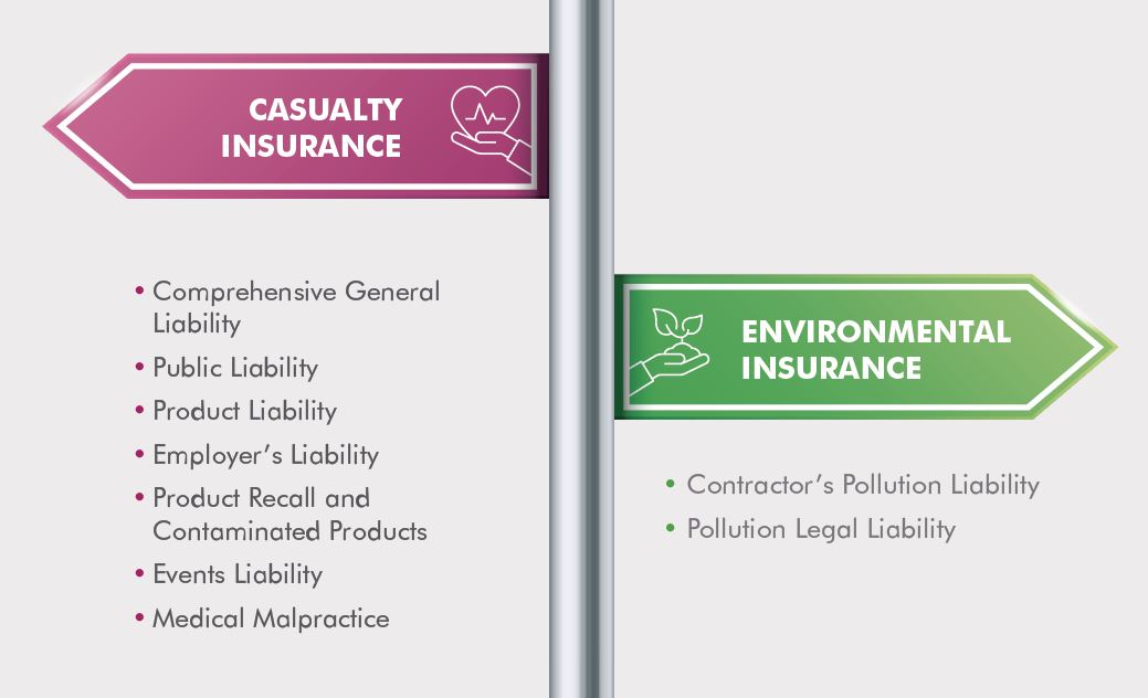 Liabilities at a Glance Philippines